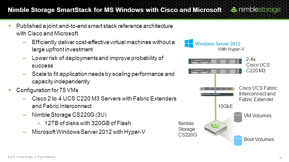 Nimble Storage SmartStack for MS Windows with Cisco and Microsoft