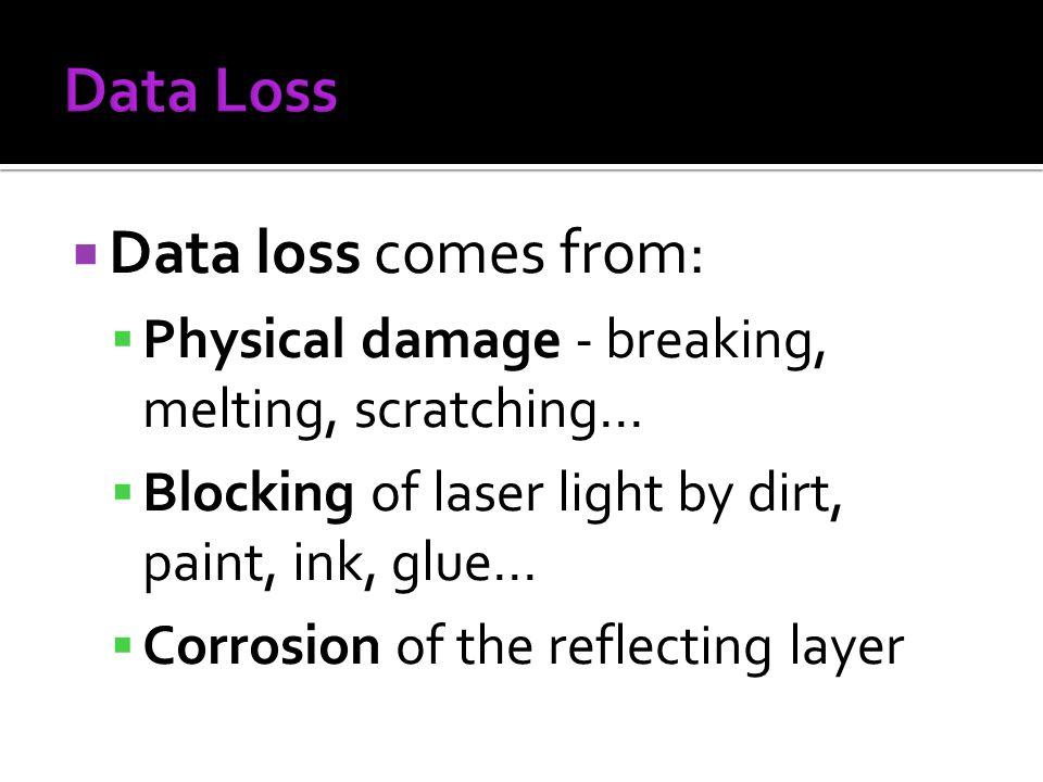 Data Loss Data loss comes from: