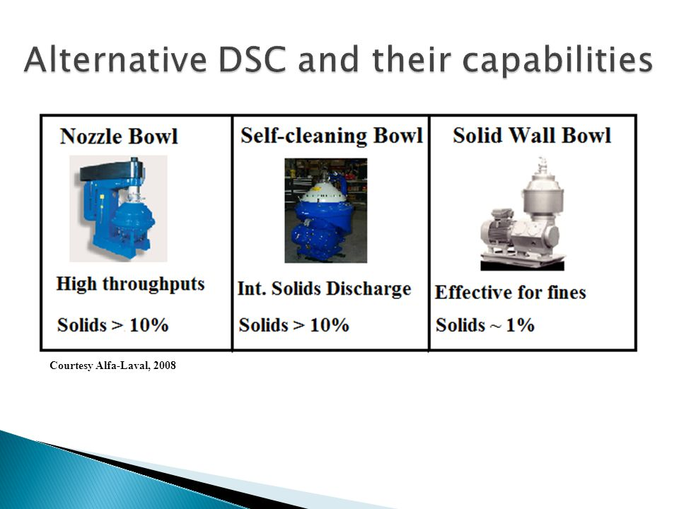 Alternative DSC and their capabilities