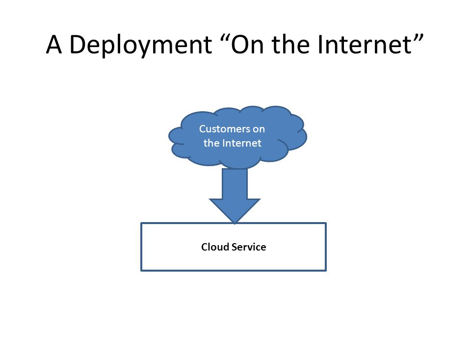 A Deployment On the Internet