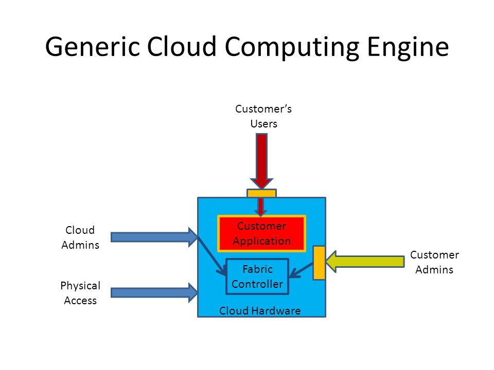Generic Cloud Computing Engine
