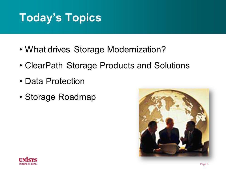 Today's Topics What drives Storage Modernization