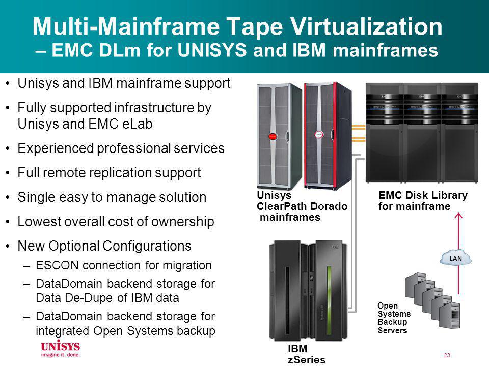 Multi-Mainframe Tape Virtualization – EMC DLm for UNISYS and IBM mainframes