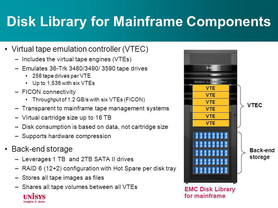 Disk Library for Mainframe Components