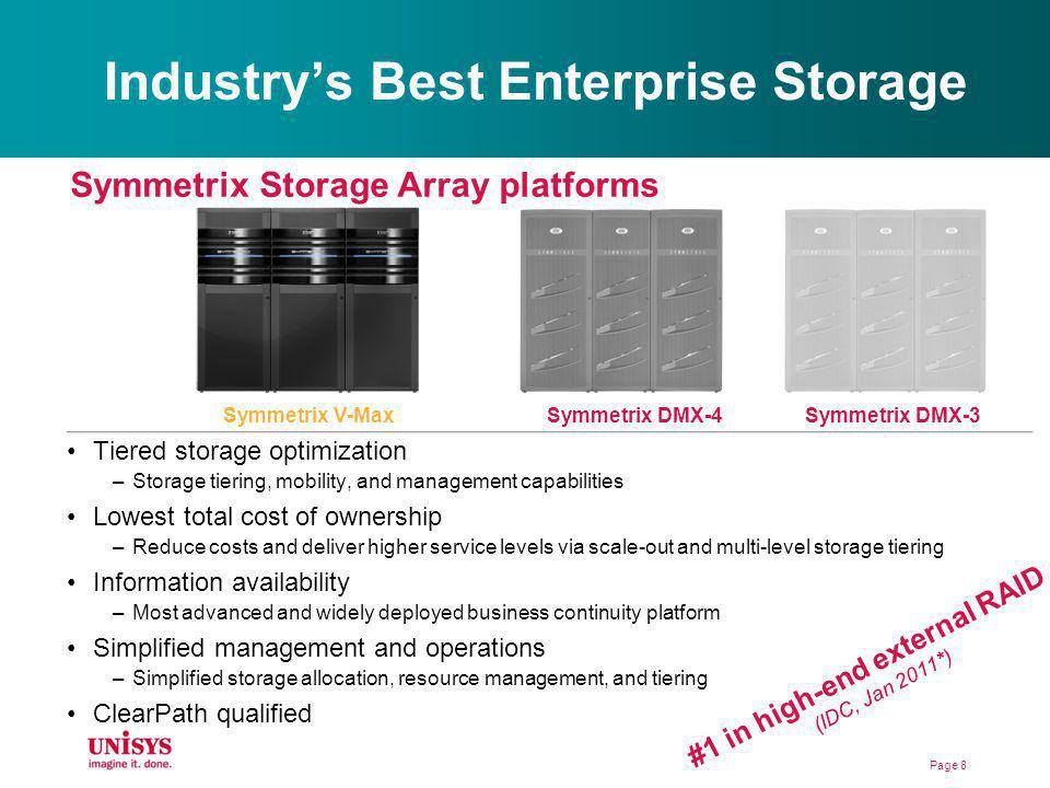 Industry's Best Enterprise Storage