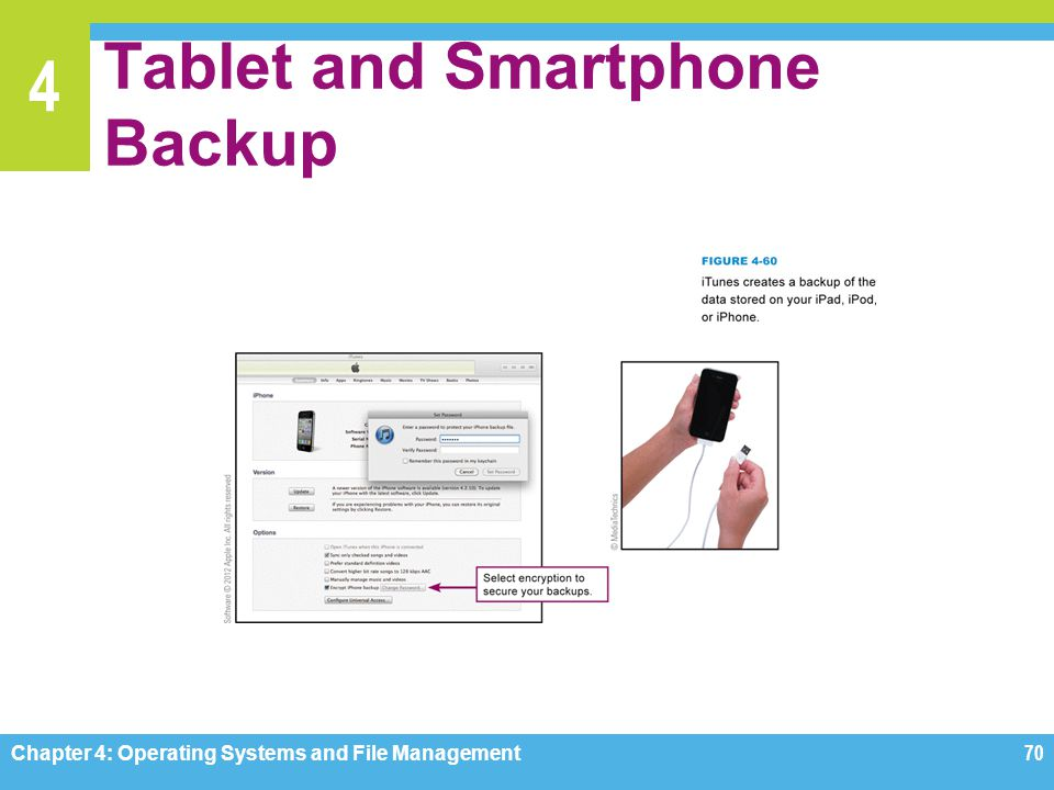 Tablet and Smartphone Backup