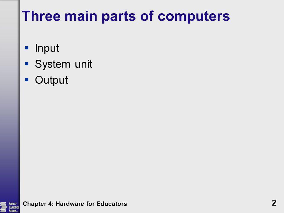 Three main parts of computers