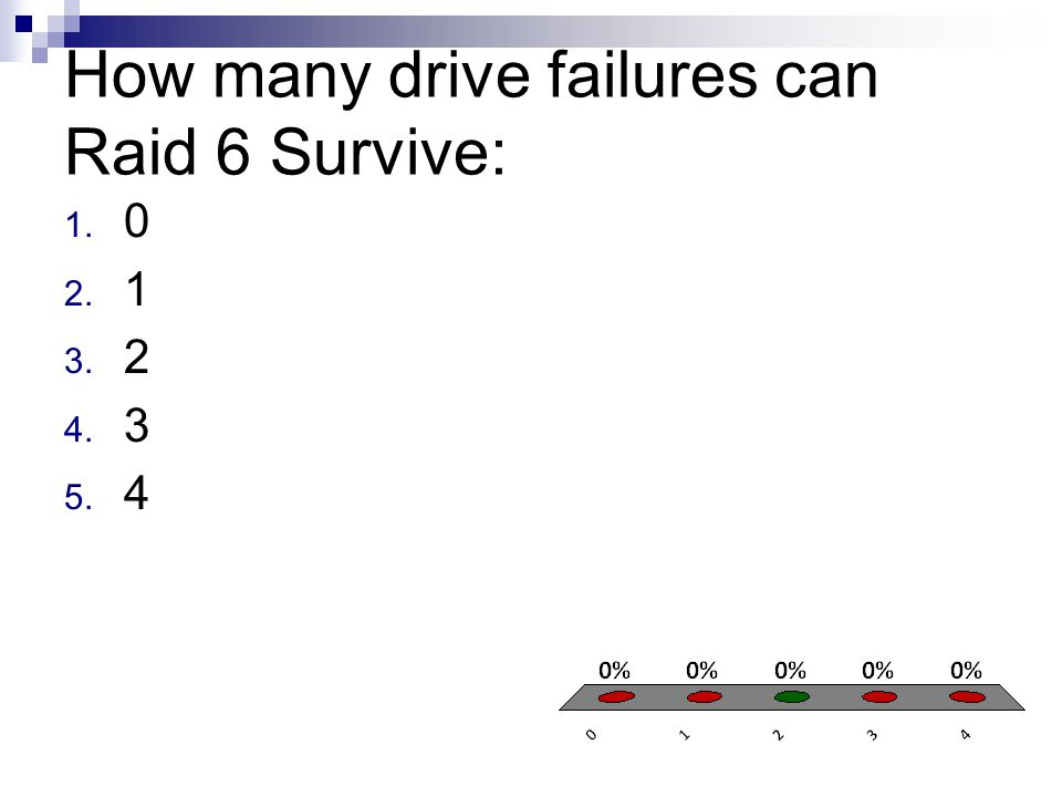 How many drive failures can Raid 6 Survive: