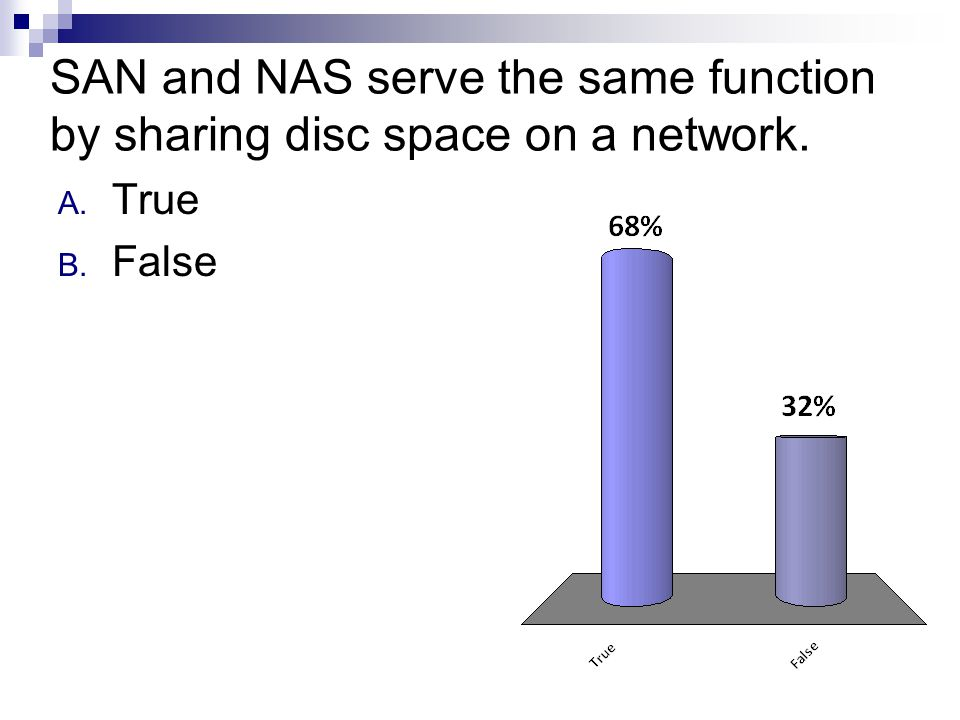SAN and NAS serve the same function by sharing disc space on a network.