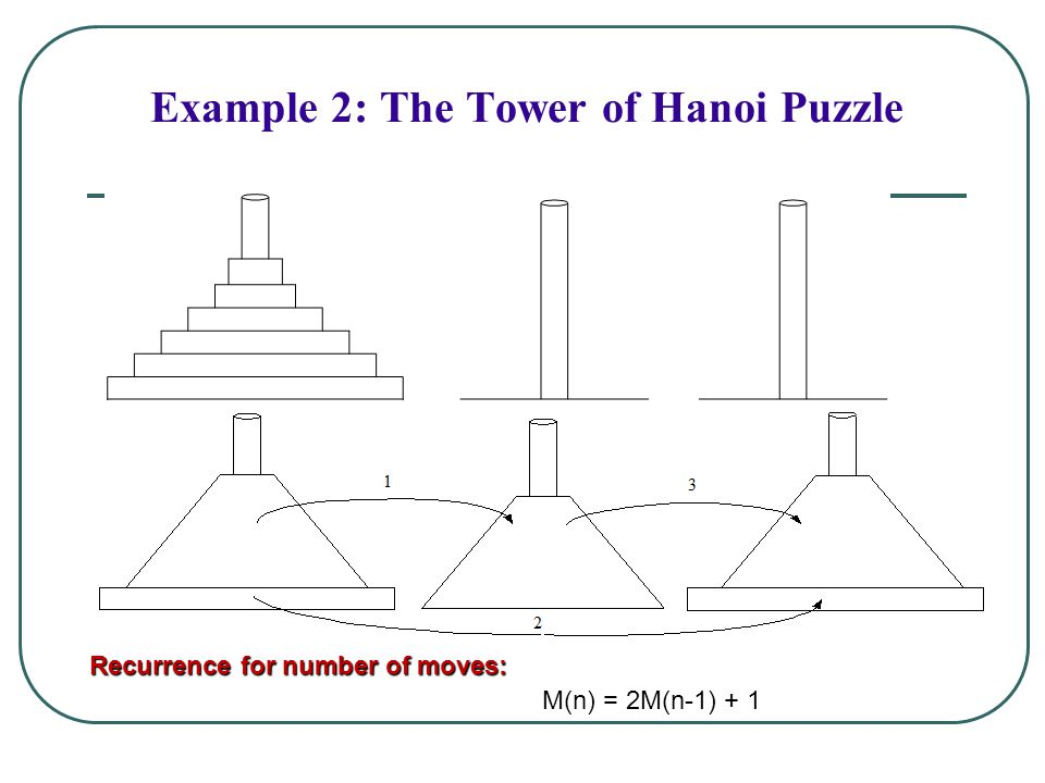 Example 2: The Tower of Hanoi Puzzle