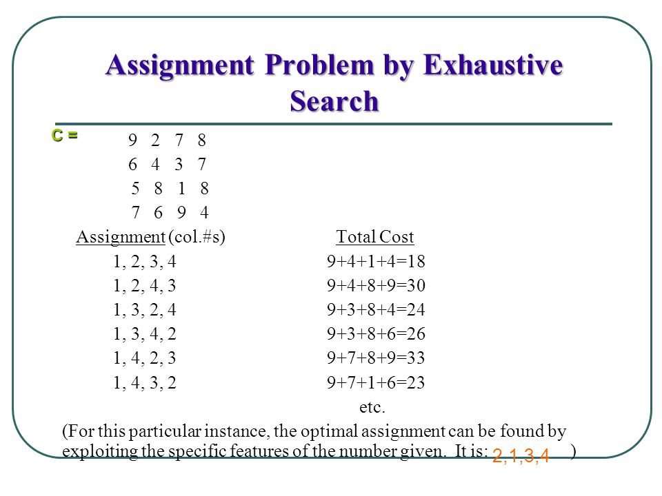 Assignment Problem by Exhaustive Search