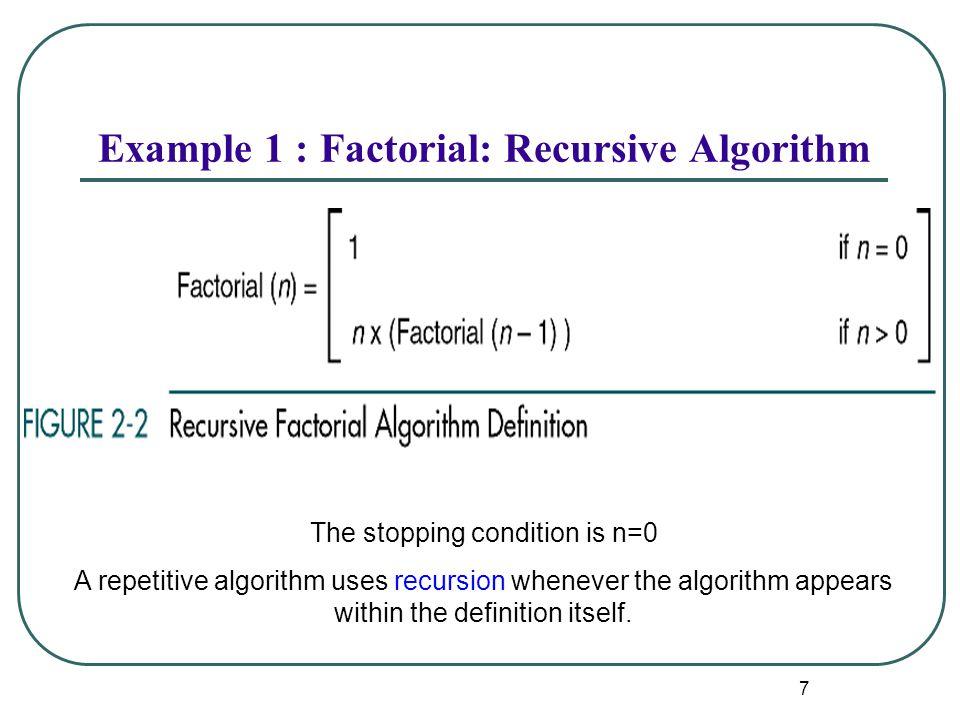 Example 1 : Factorial: Recursive Algorithm