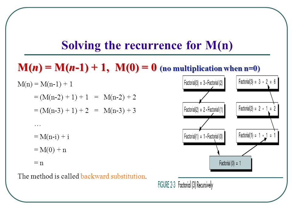 Solving the recurrence for M(n)