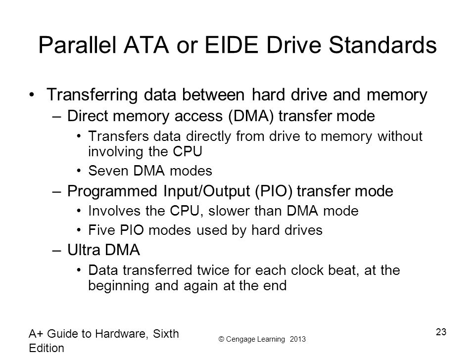 Parallel ATA or EIDE Drive Standards