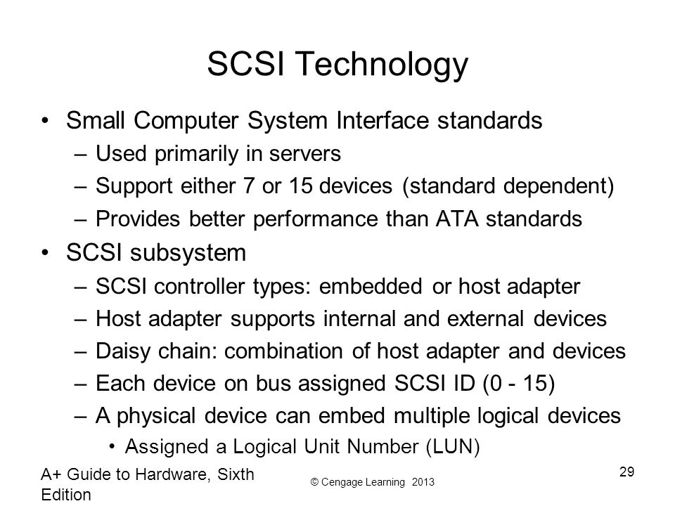 SCSI Technology Small Computer System Interface standards
