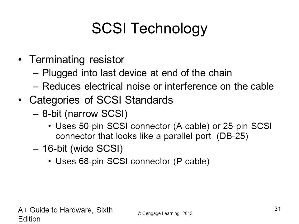 SCSI Technology Terminating resistor Categories of SCSI Standards