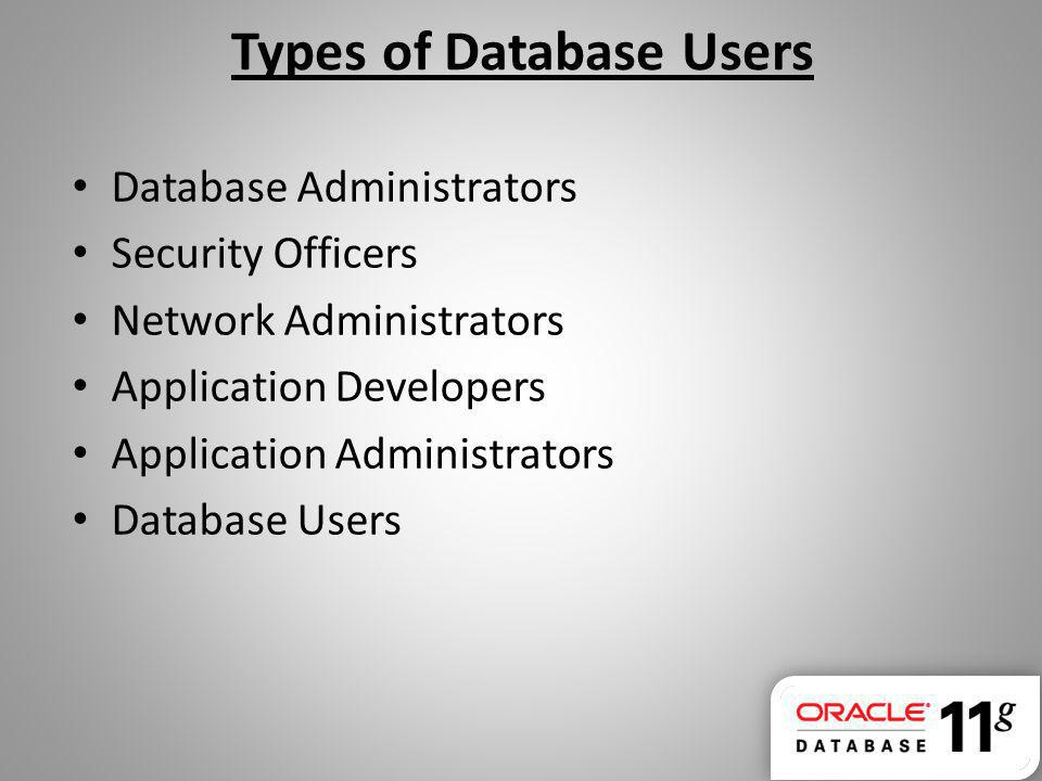 Types of Database Users