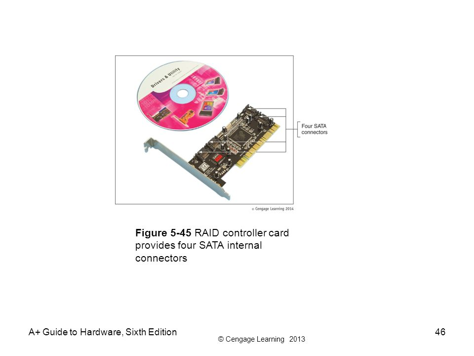 Figure 5-45 RAID controller card provides four SATA internal connectors