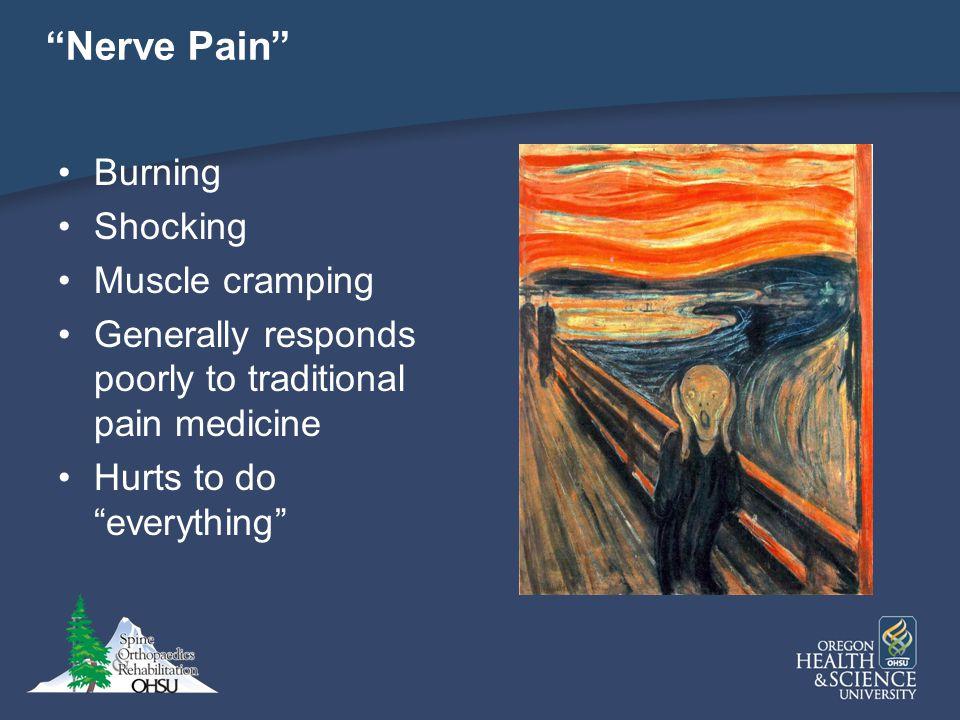 Nerve Pain Burning Shocking Muscle cramping