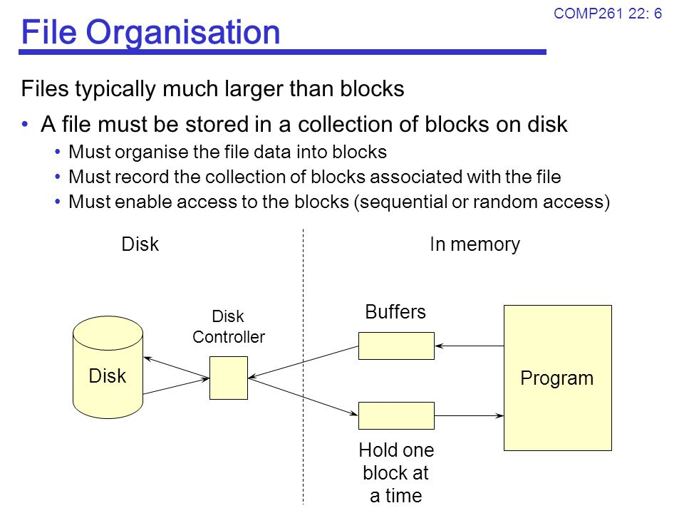 File Organisation Files typically much larger than blocks