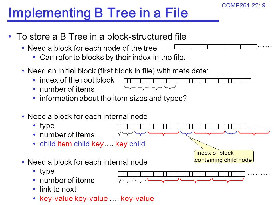 Implementing B Tree in a File