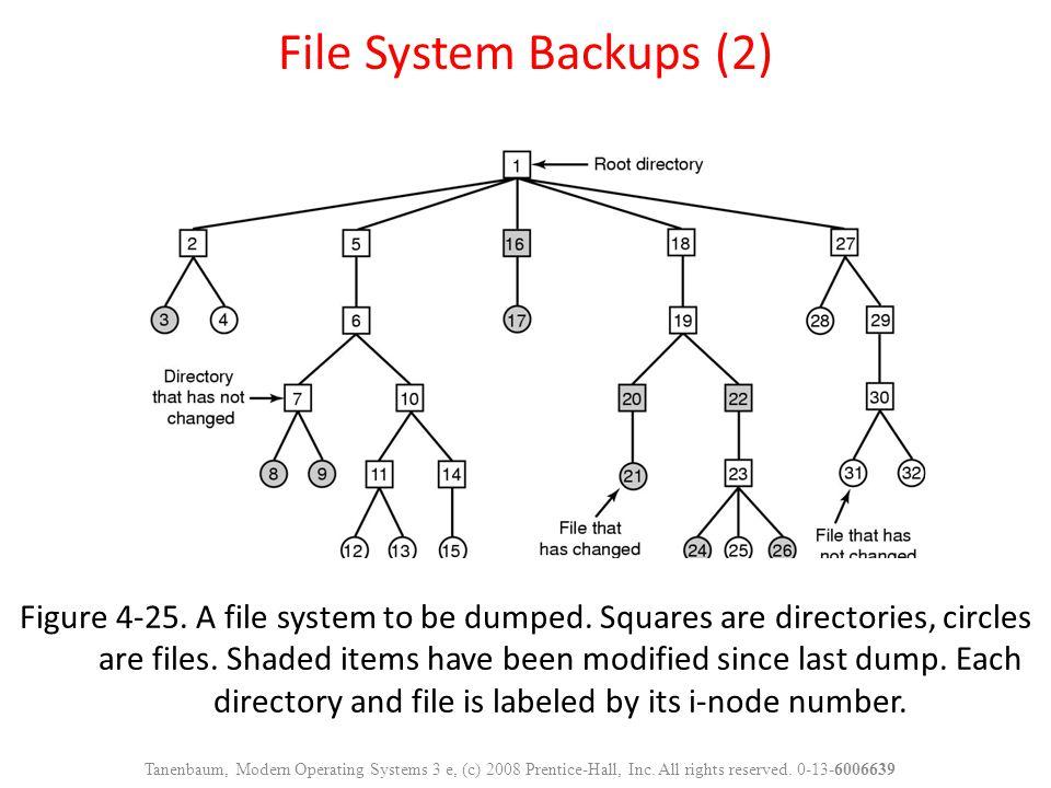 File System Backups (2)