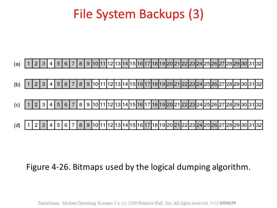 Figure 4-26. Bitmaps used by the logical dumping algorithm.