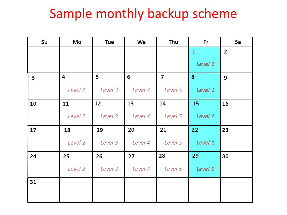 Sample monthly backup scheme