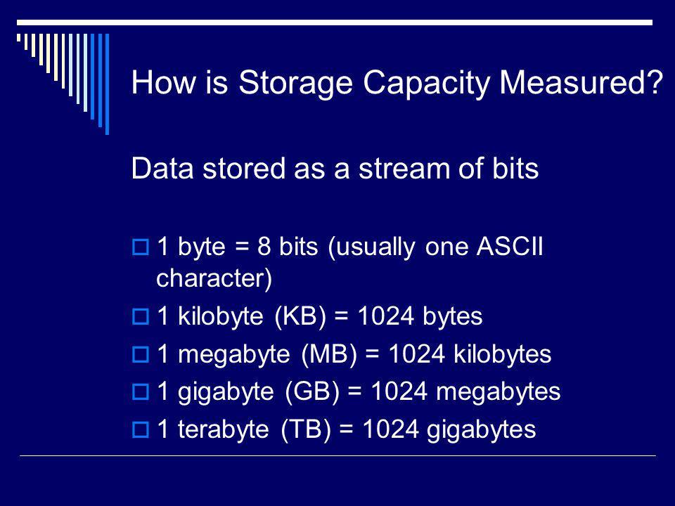 How is Storage Capacity Measured