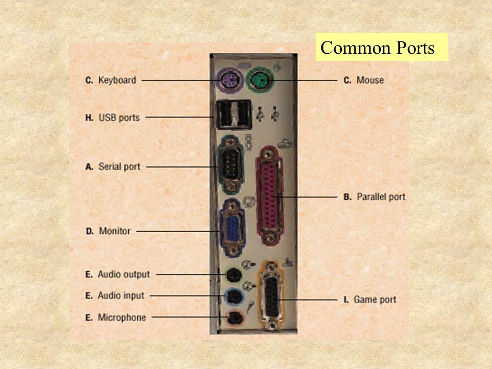 Common Ports