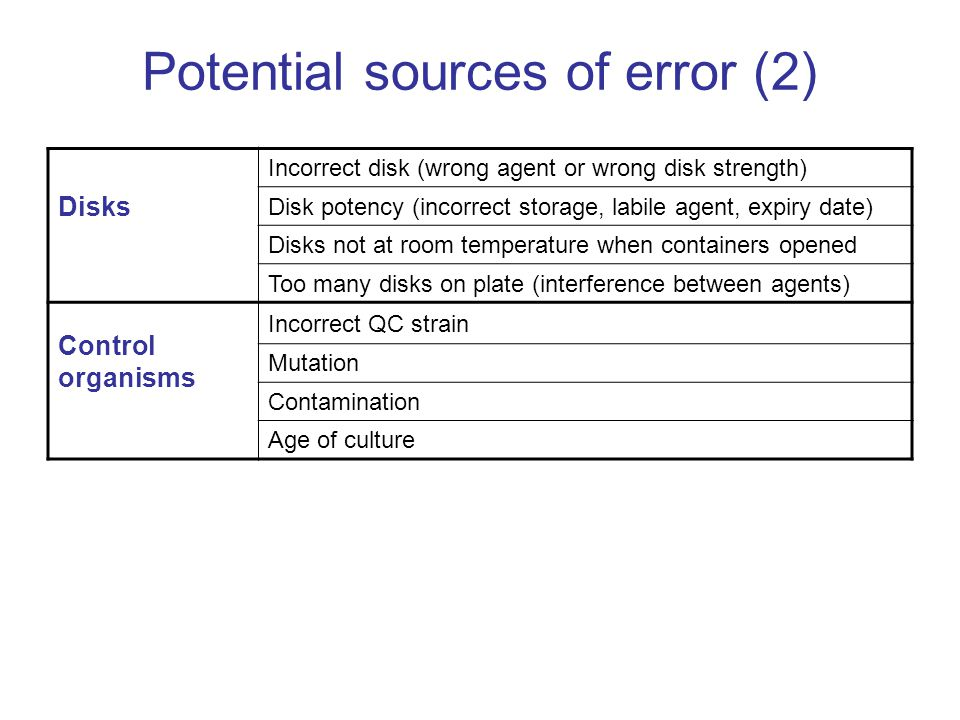 Potential sources of error (2)