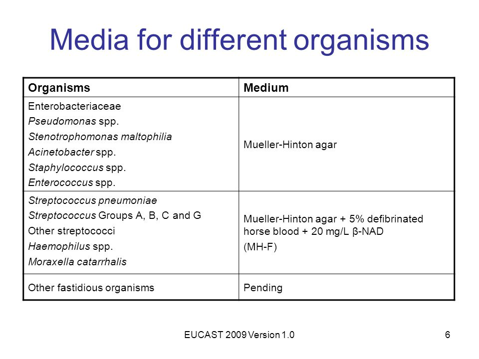 Media for different organisms