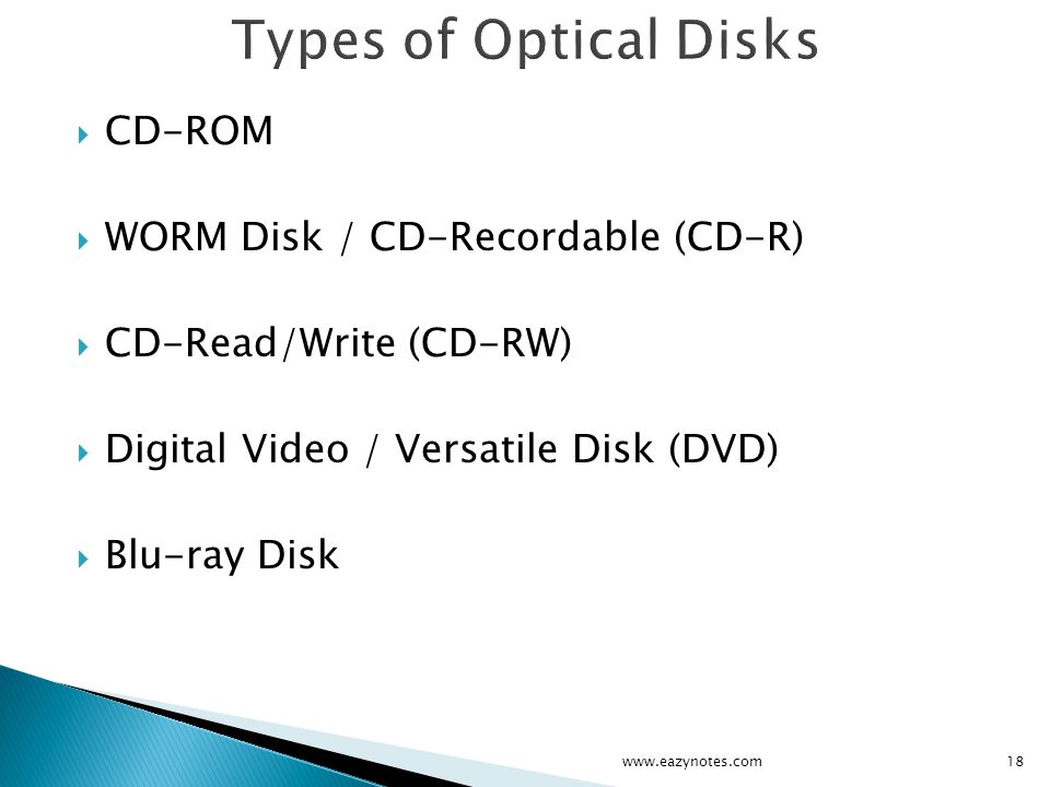 Types of Optical Disks CD-ROM WORM Disk / CD-Recordable (CD-R)