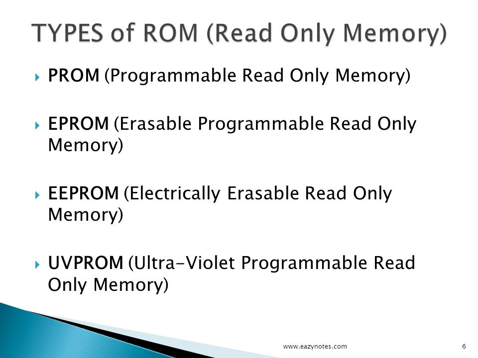 TYPES of ROM (Read Only Memory)