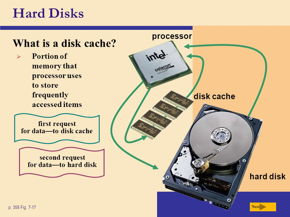 Hard Disks What is a disk cache processor
