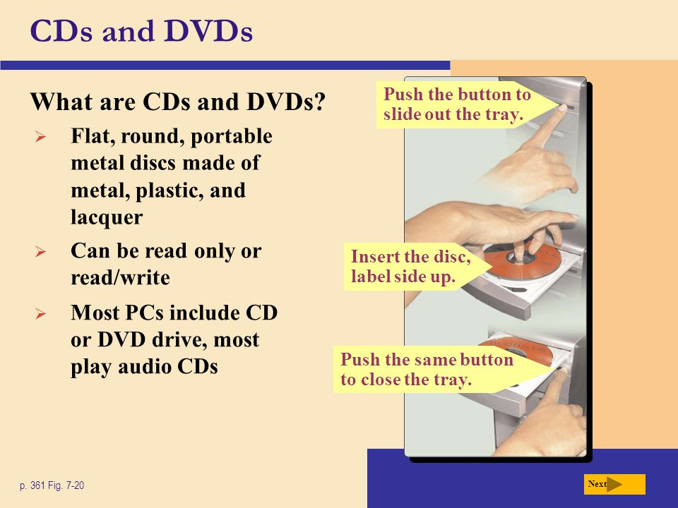 CDs and DVDs What are CDs and DVDs