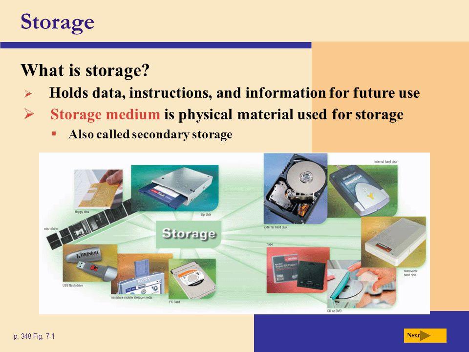 Storage What is storage
