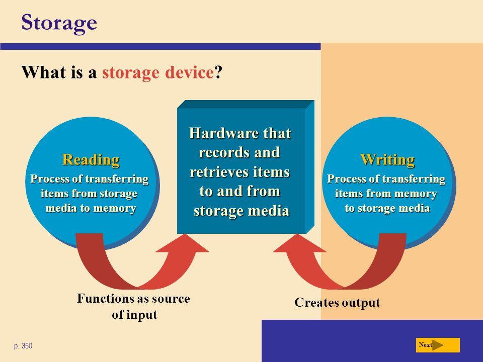 Storage What is a storage device