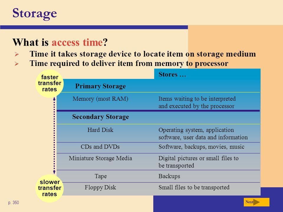 Miniature Storage Media