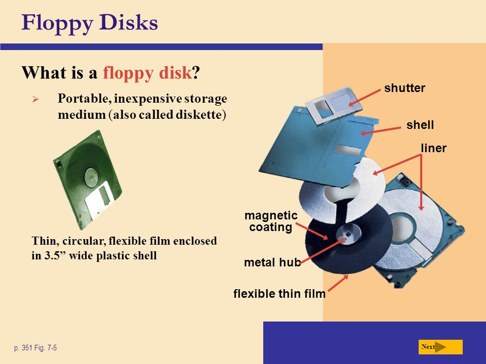 Floppy Disks What is a floppy disk