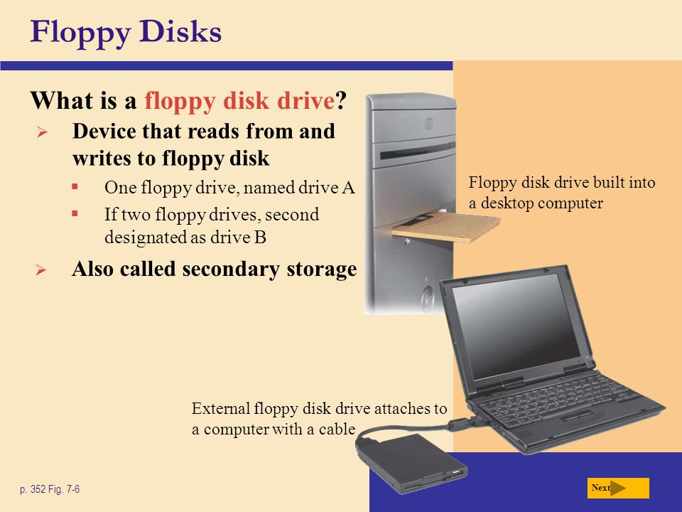 Floppy Disks What is a floppy disk drive