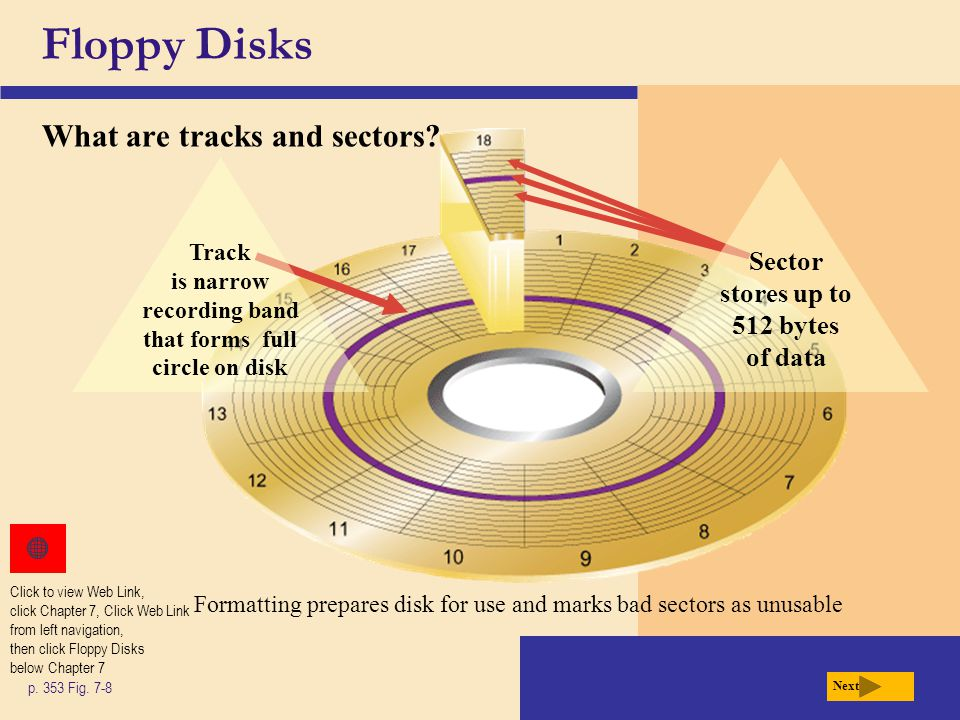 Floppy Disks What are tracks and sectors