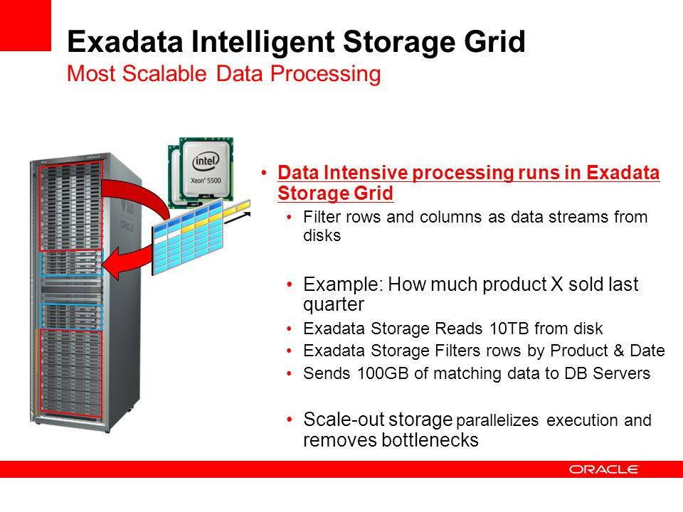Exadata Intelligent Storage Grid Most Scalable Data Processing