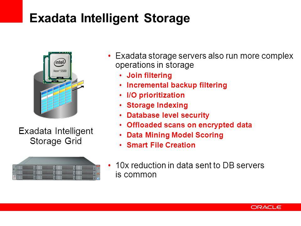 Exadata Intelligent Storage