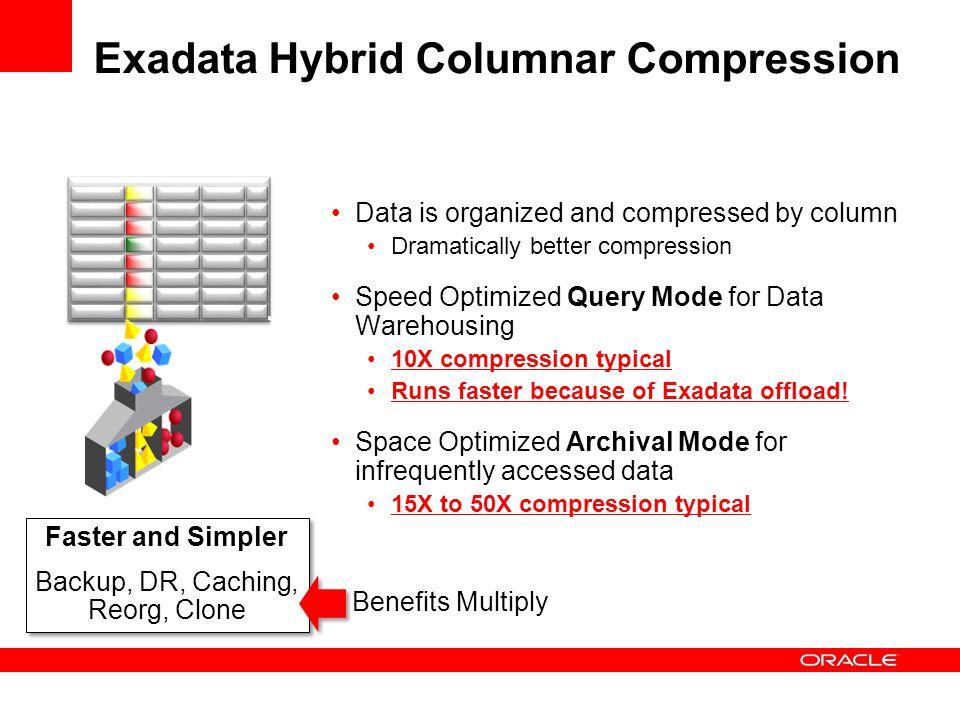 Exadata Hybrid Columnar Compression