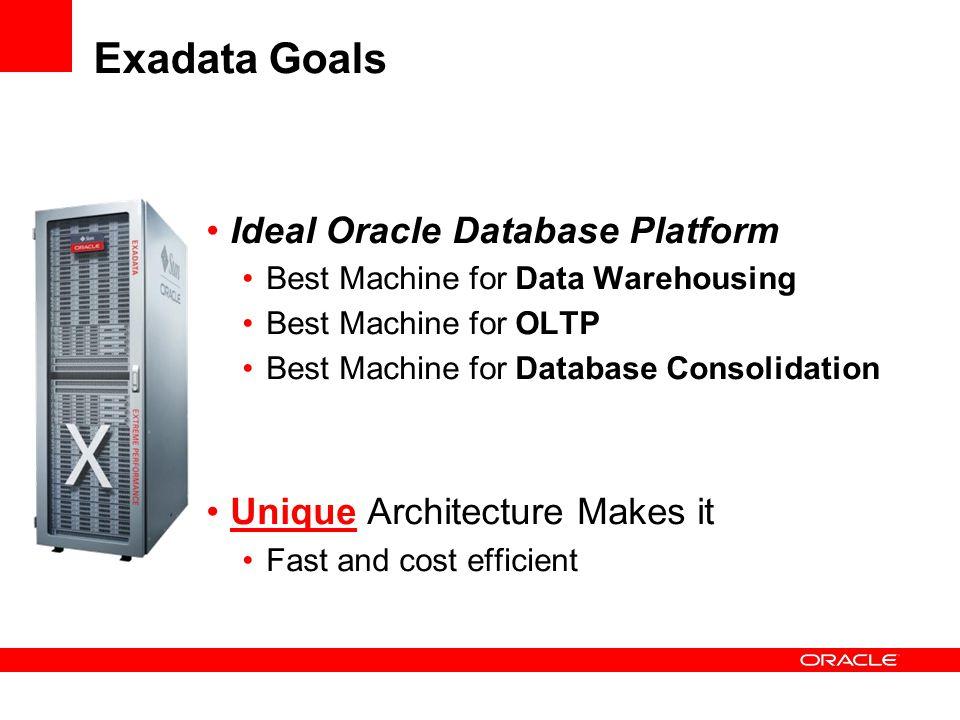 Exadata Goals Ideal Oracle Database Platform