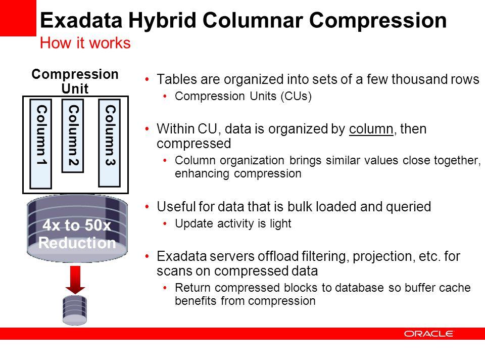 Exadata Hybrid Columnar Compression How it works