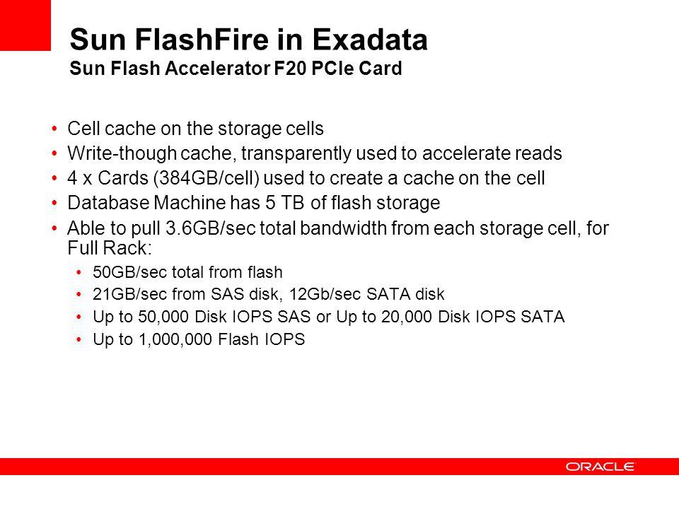 Sun FlashFire in Exadata Sun Flash Accelerator F20 PCIe Card