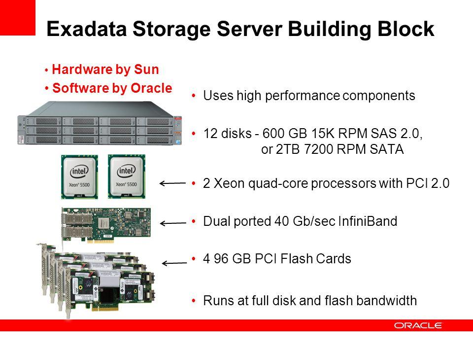 Exadata Storage Server Building Block