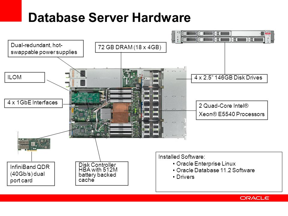 Database Server Hardware